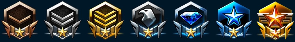 Starcraft Leagues